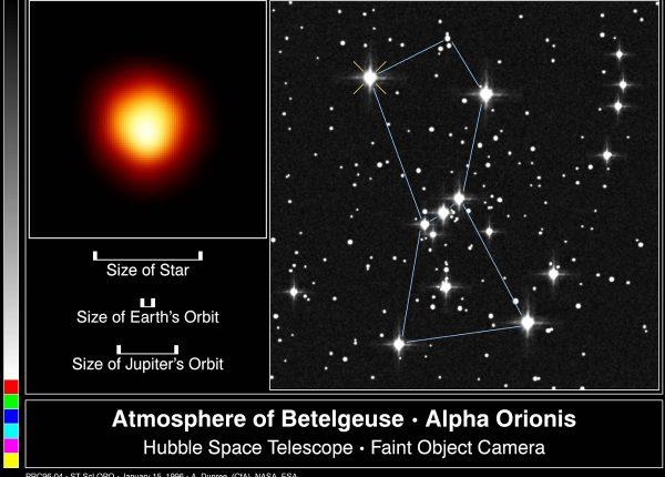 12.14  מדידת רדיוס כוכב