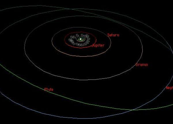 3.15  הסדר במערכת השמש