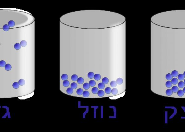 4.12 מצבי צבירה בחומר